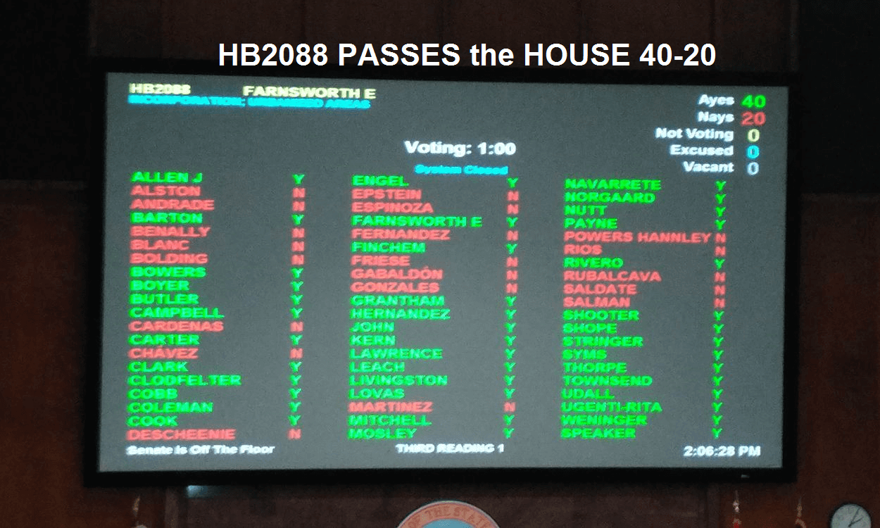 HB2088 Passes the House 40-20; Now moves to Senate